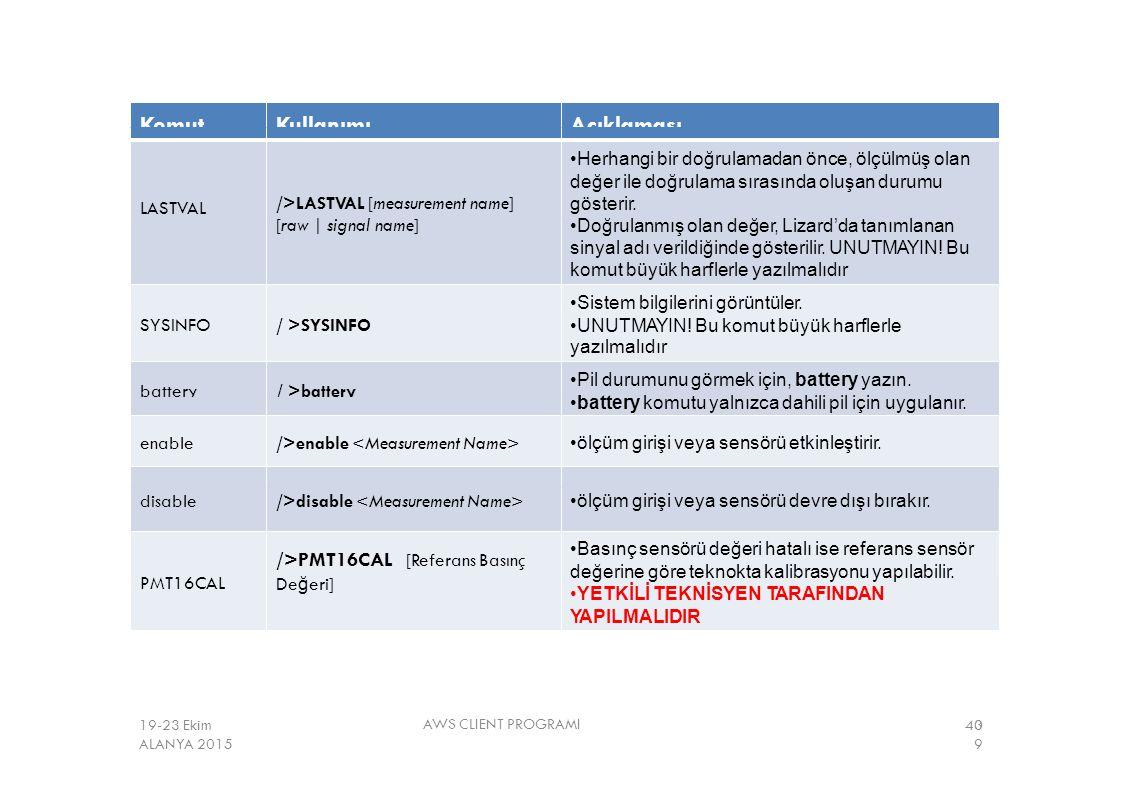 Komut Kullanımı Açıklaması />PMT16CAL [Referans Basınç Değeri]
